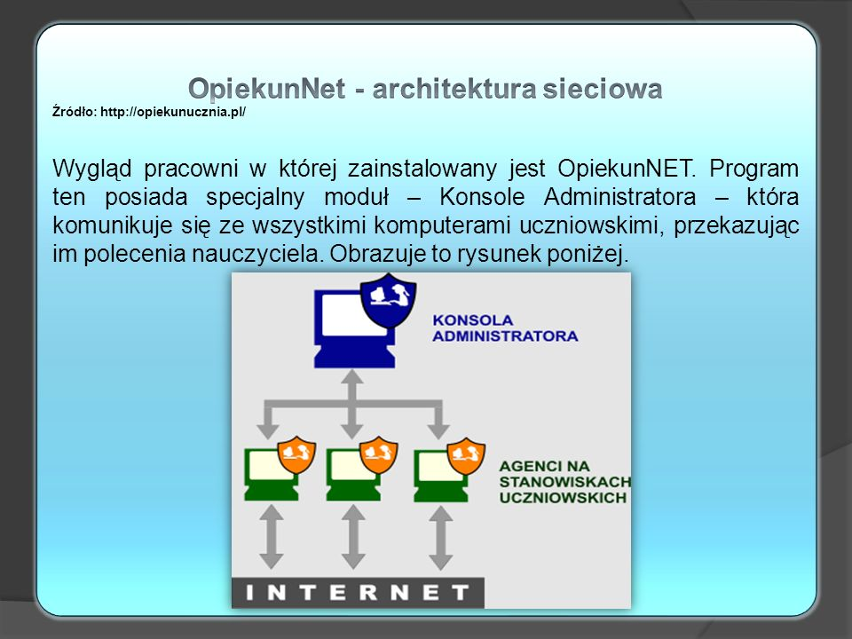 OpiekunNet - architektura sieciowa