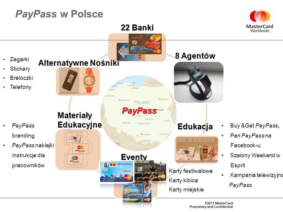 PayPass w Polsce PayPass 22 Banki 8 Agentów Alternatywne Nośniki