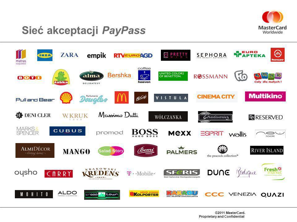 Sieć akceptacji PayPass