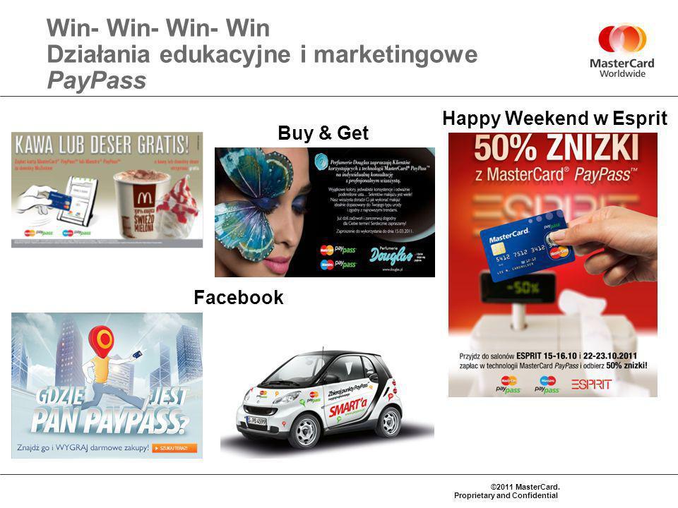 Win- Win- Win- Win Działania edukacyjne i marketingowe PayPass