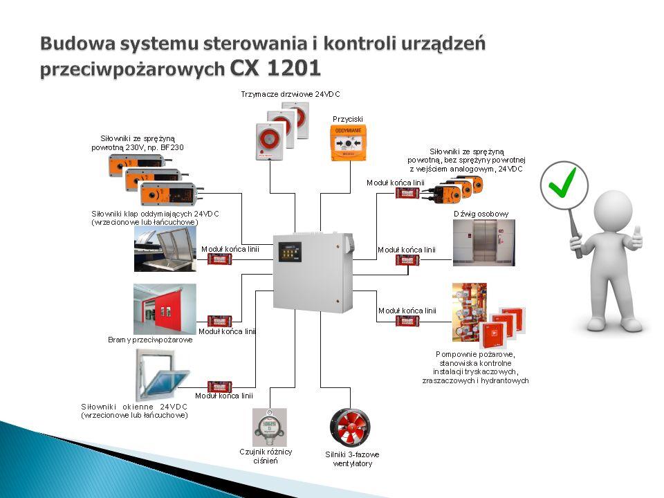 Budowa systemu sterowania i kontroli urządzeń przeciwpożarowych CX 1201