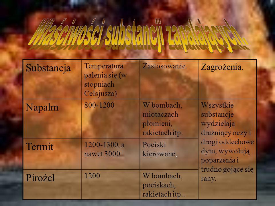 Właściwości substancji zapalających.