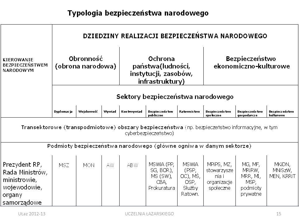 UŁaz 2012-13 UCZELNIA ŁAZARSKIEGO