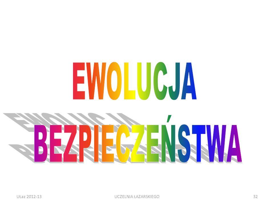 EWOLUCJA BEZPIECZEŃSTWA UŁaz 2012-13 UCZELNIA ŁAZARSKIEGO