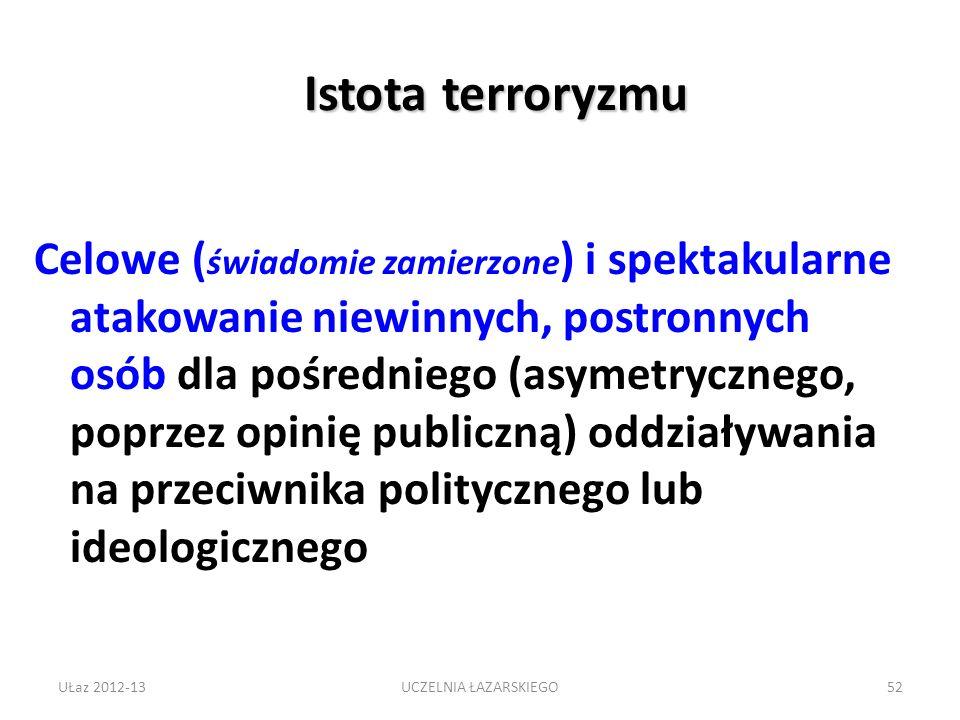 Stanisław Koziej TEORIA BEZPIECZEŃSTWA. Istota terroryzmu.