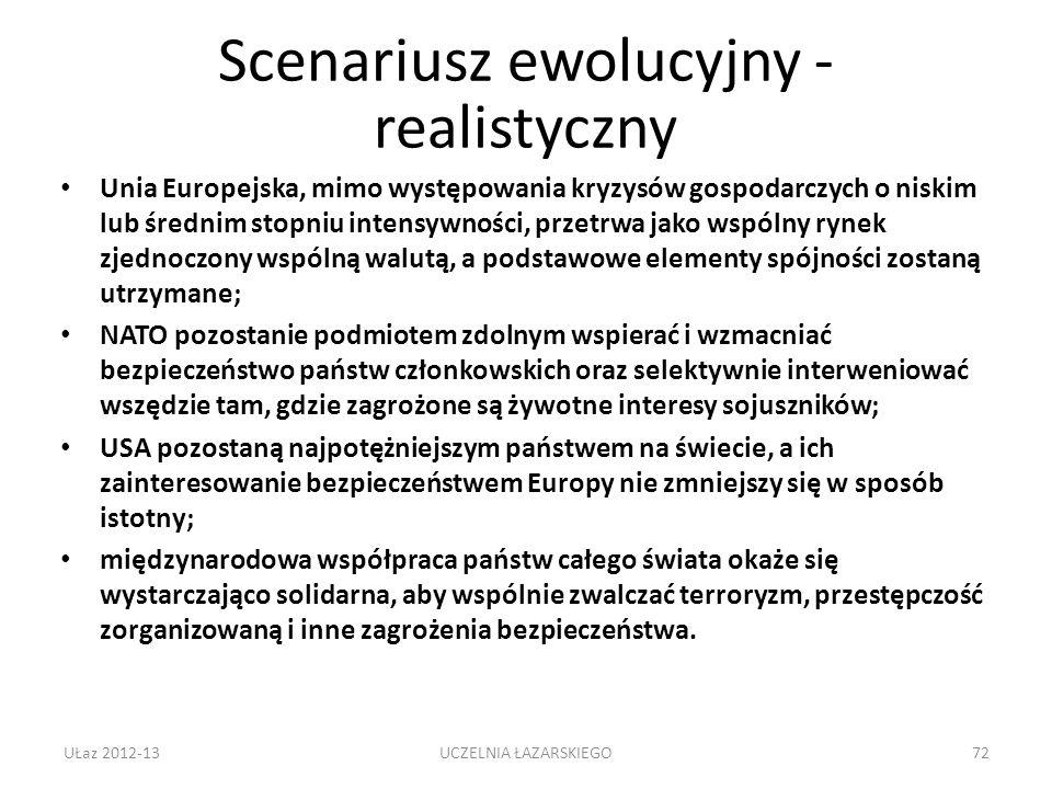 Scenariusz ewolucyjny - realistyczny