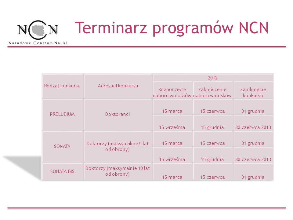 Terminarz programów NCN
