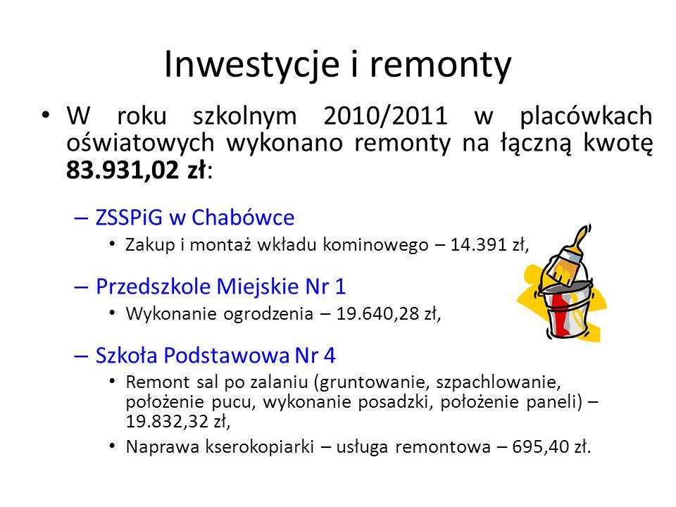 Inwestycje i remonty W roku szkolnym 2010/2011 w placówkach oświatowych wykonano remonty na łączną kwotę 83.931,02 zł: