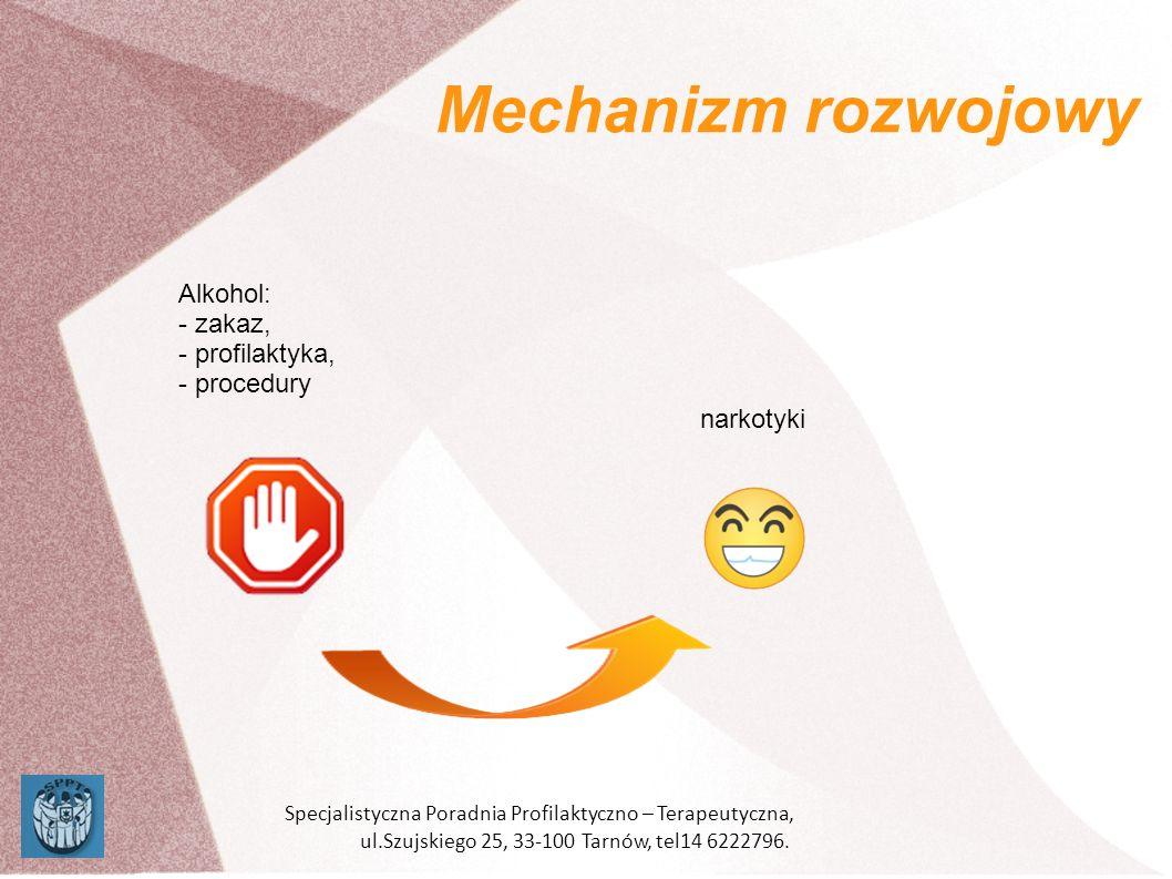 Mechanizm rozwojowy Alkohol: - zakaz, - profilaktyka, - procedury