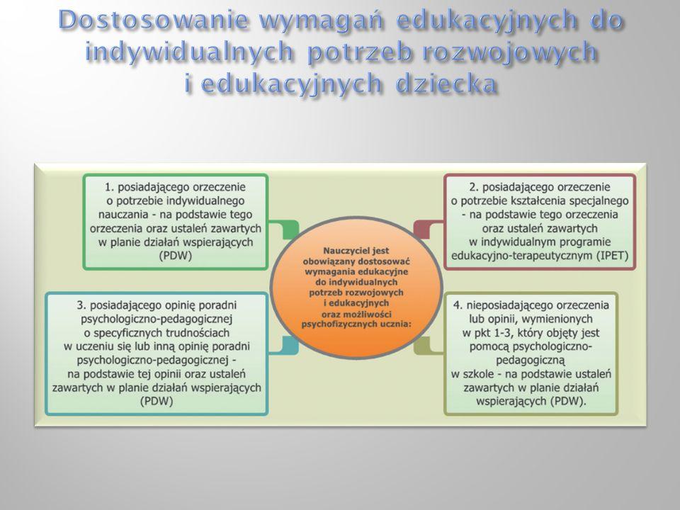Dostosowanie wymagań edukacyjnych do indywidualnych potrzeb rozwojowych i edukacyjnych dziecka
