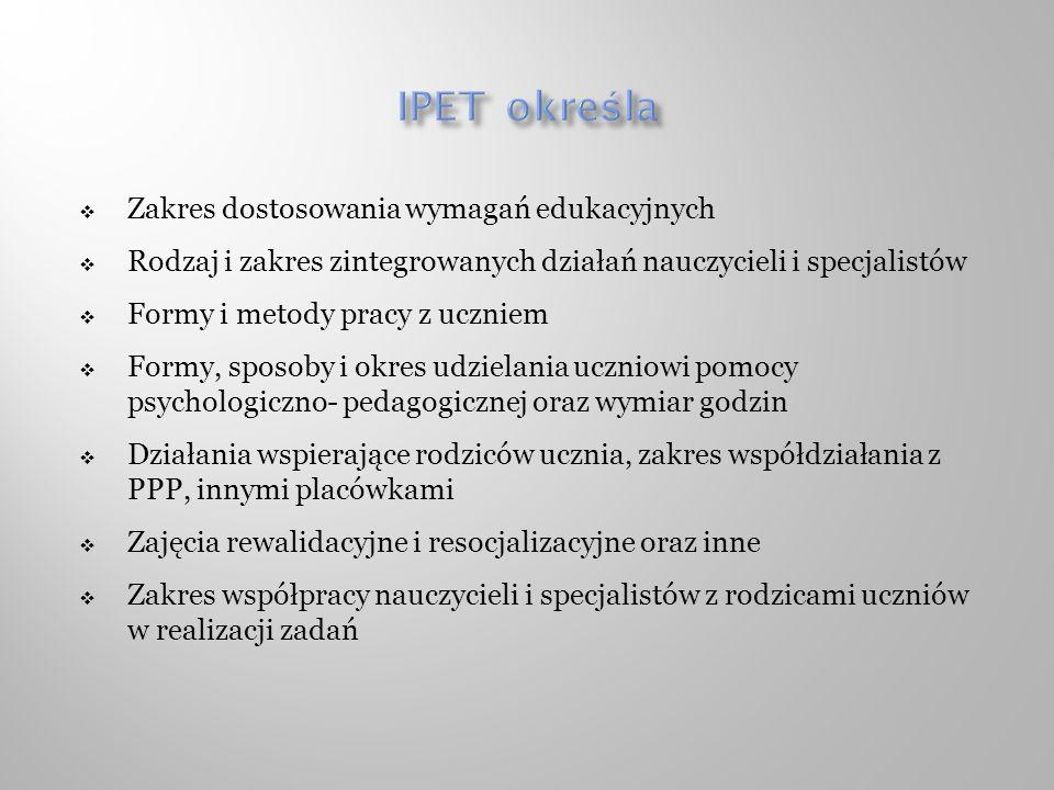 IPET określa Zakres dostosowania wymagań edukacyjnych