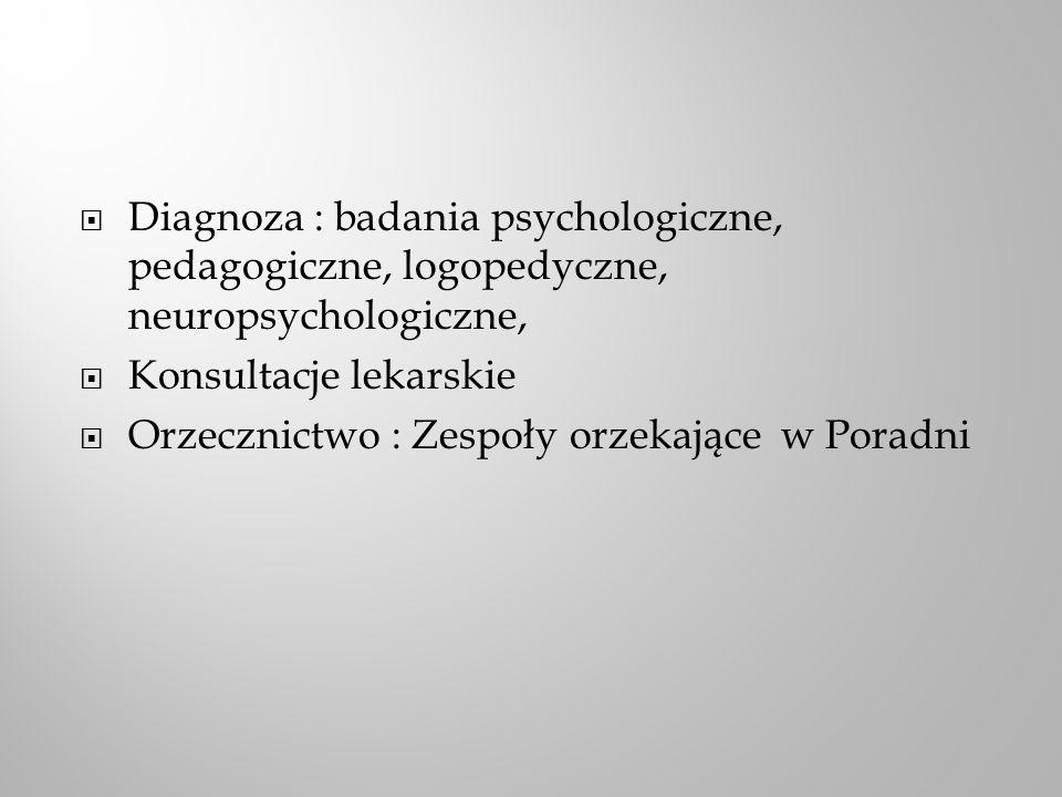 Diagnoza : badania psychologiczne, pedagogiczne, logopedyczne, neuropsychologiczne,