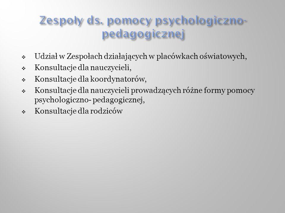 Zespoły ds. pomocy psychologiczno- pedagogicznej