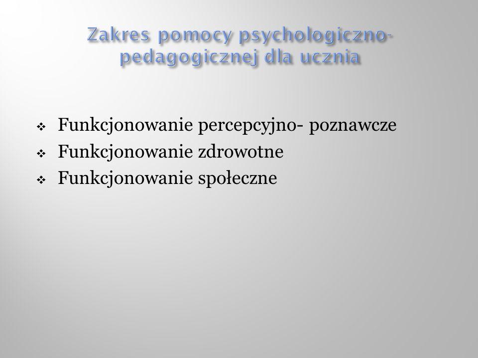 Zakres pomocy psychologiczno- pedagogicznej dla ucznia