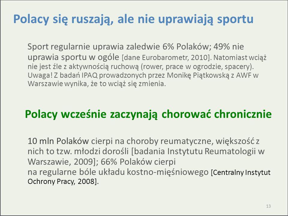 Polacy się ruszają, ale nie uprawiają sportu