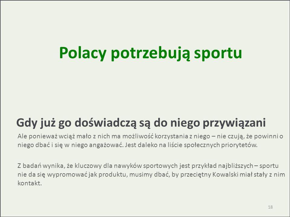 Polacy potrzebują sportu