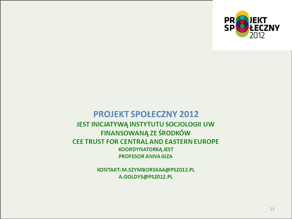 PROJEKT SPOŁECZNY 2012 JEST INICJATYWĄ INSTYTUTU SOCJOLOGII UW FINANSOWANĄ ZE ŚRODKÓW CEE TRUST FOR CENTRAL AND EASTERN EUROPE KOORDYNATORKĄ JEST PROFESOR ANNA GIZA KONTAKT: M.SZYMBORSKAA@PS2012.PL A.GOLDYS@PS2012.PL