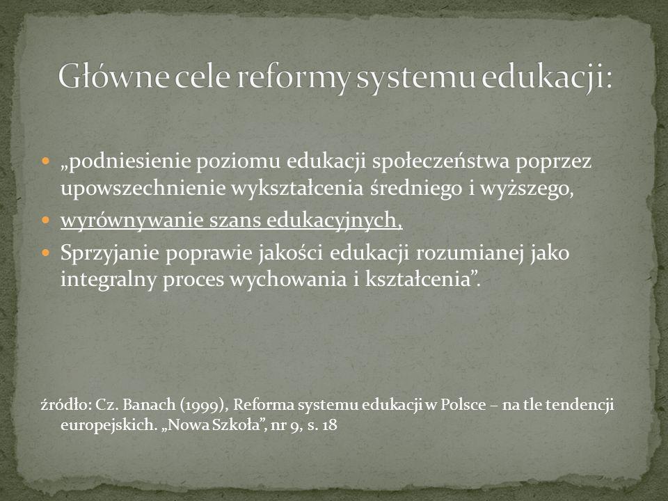 Główne cele reformy systemu edukacji: