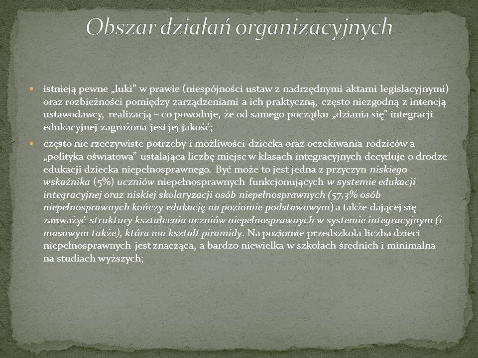 Obszar działań organizacyjnych