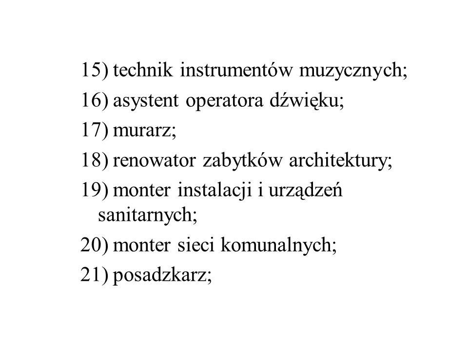 15) technik instrumentów muzycznych;