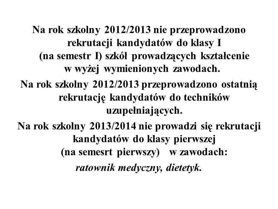 Na rok szkolny 2012/2013 nie przeprowadzono rekrutacji kandydatów do klasy I (na semestr I) szkół prowadzących kształcenie w wyżej wymienionych zawodach.