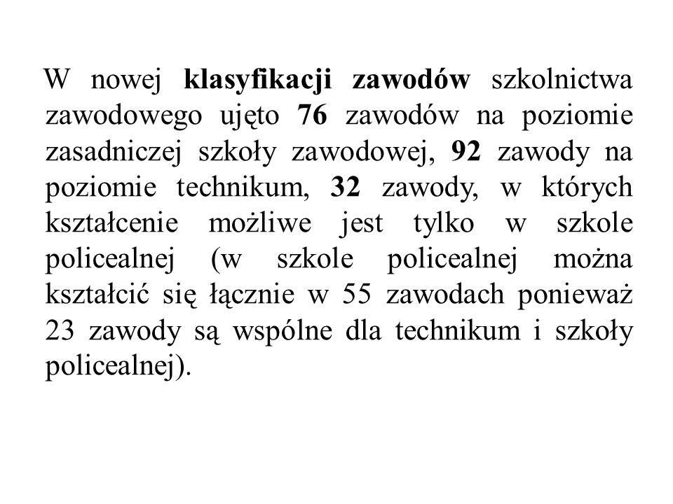 W nowej klasyfikacji zawodów szkolnictwa zawodowego ujęto 76 zawodów na poziomie zasadniczej szkoły zawodowej, 92 zawody na poziomie technikum, 32 zawody, w których kształcenie możliwe jest tylko w szkole policealnej (w szkole policealnej można kształcić się łącznie w 55 zawodach ponieważ 23 zawody są wspólne dla technikum i szkoły policealnej).