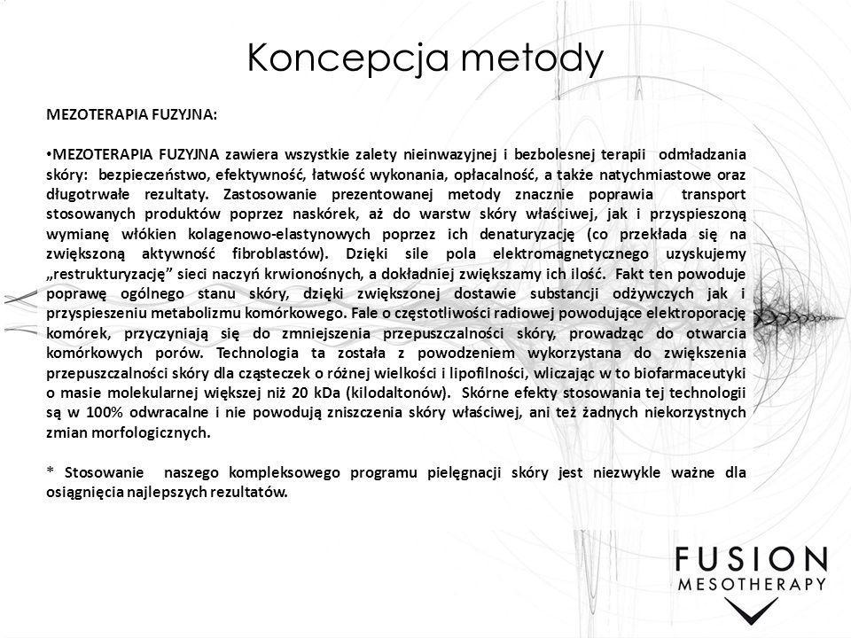 Koncepcja metody MEZOTERAPIA FUZYJNA:
