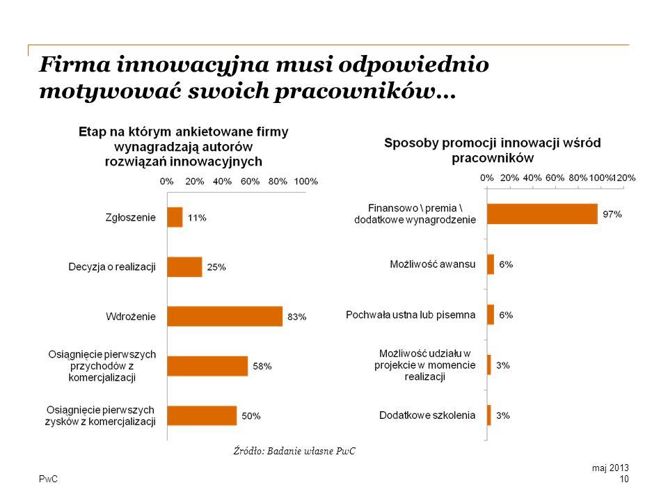 Firma innowacyjna musi odpowiednio motywować swoich pracowników…