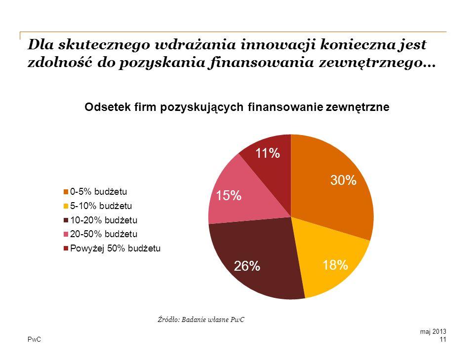 Dla skutecznego wdrażania innowacji konieczna jest zdolność do pozyskania finansowania zewnętrznego…