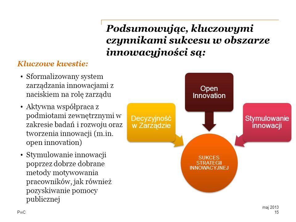 Podsumowując, kluczowymi czynnikami sukcesu w obszarze innowacyjności są:
