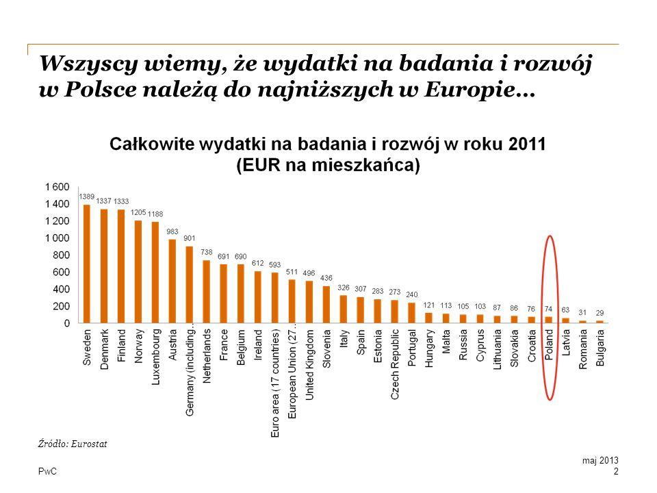 Wszyscy wiemy, że wydatki na badania i rozwój w Polsce należą do najniższych w Europie…