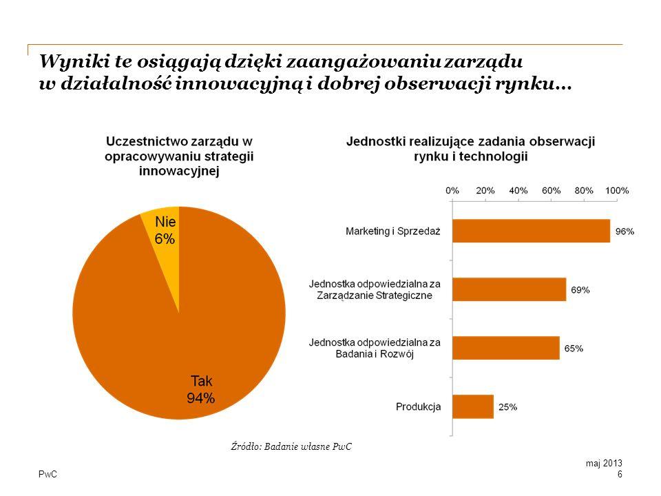 Wyniki te osiągają dzięki zaangażowaniu zarządu w działalność innowacyjną i dobrej obserwacji rynku…