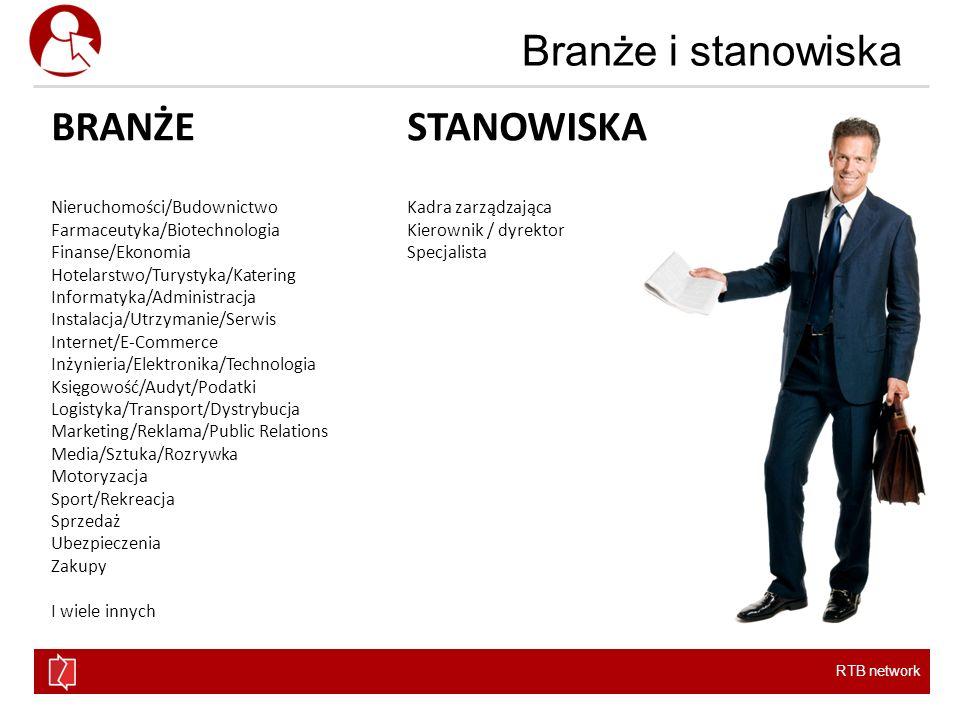 Branże i stanowiska BRANŻE STANOWISKA Nieruchomości/Budownictwo