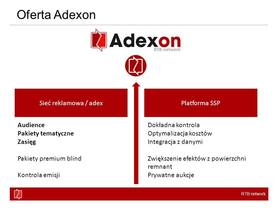 Oferta Adexon Sieć reklamowa / adex Platforma SSP Audience