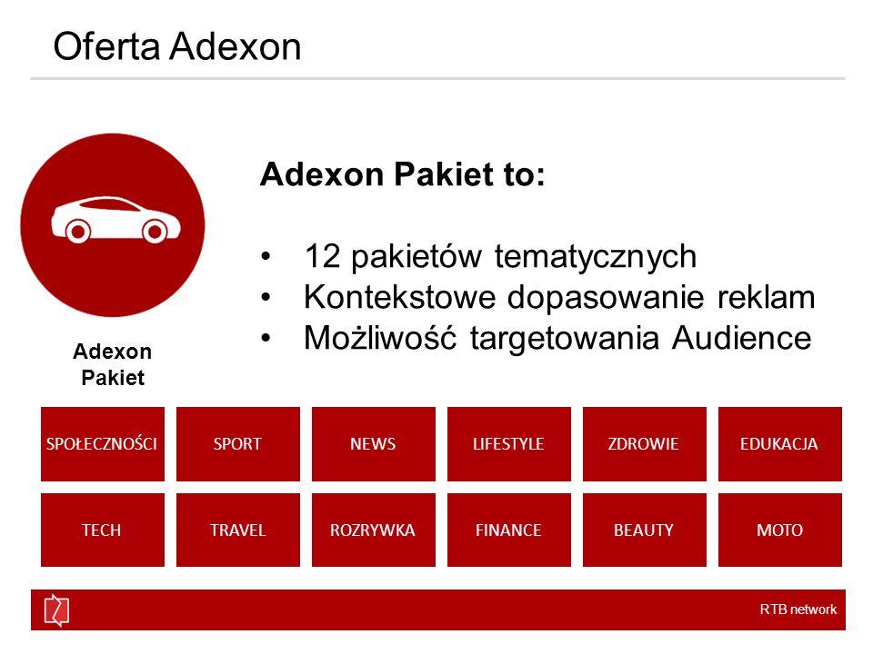 Oferta Adexon Adexon Pakiet to: 12 pakietów tematycznych