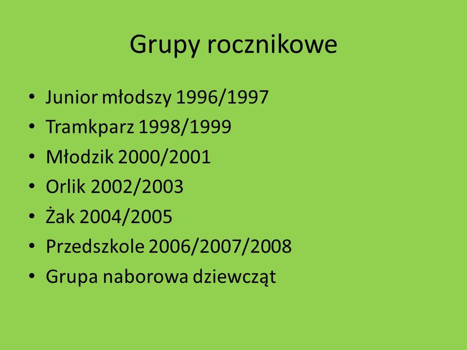 Grupy rocznikowe Junior młodszy 1996/1997 Tramkparz 1998/1999