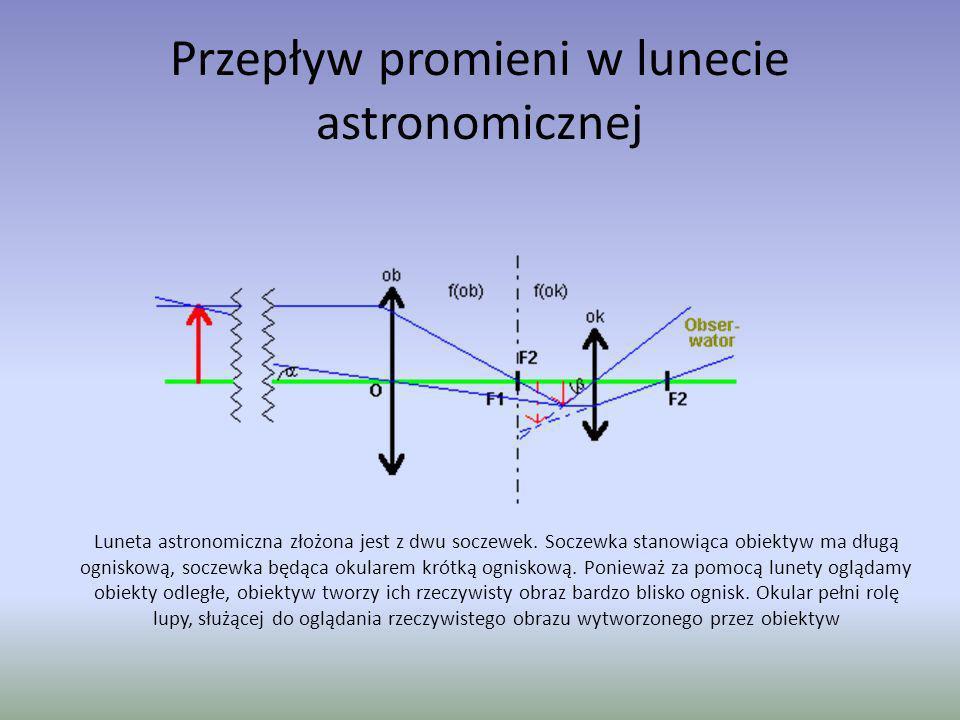 Przepływ promieni w lunecie astronomicznej