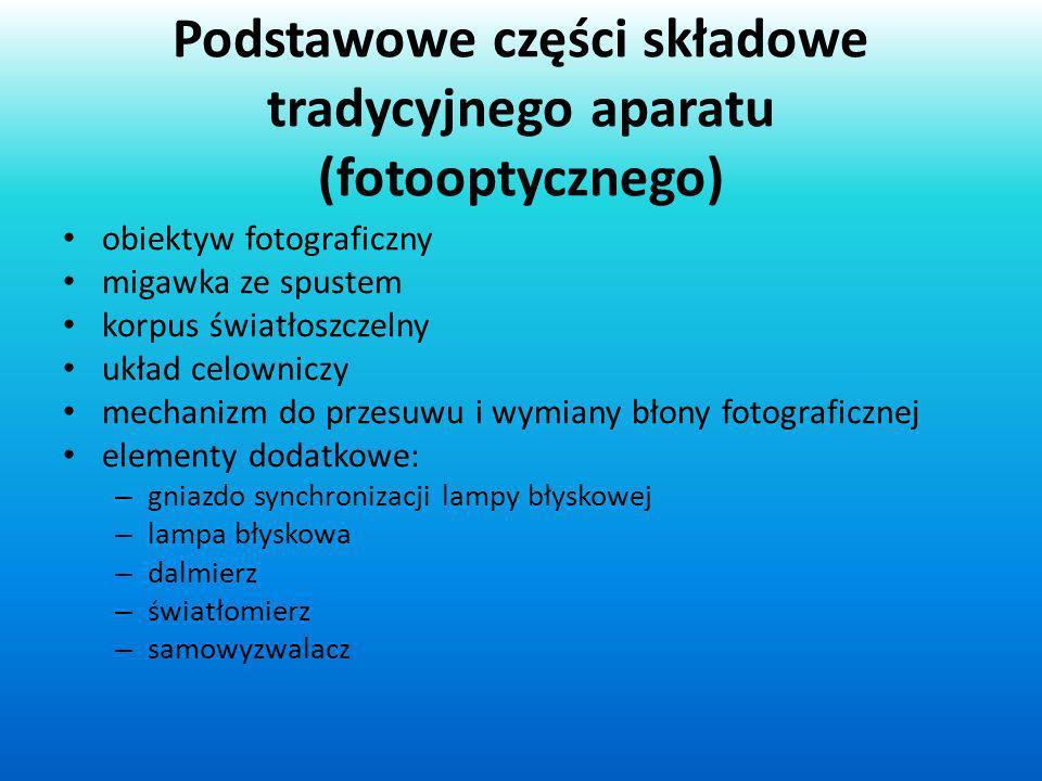 Podstawowe części składowe tradycyjnego aparatu (fotooptycznego)
