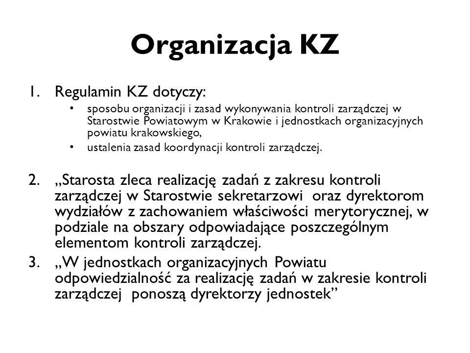 Organizacja KZ Regulamin KZ dotyczy: