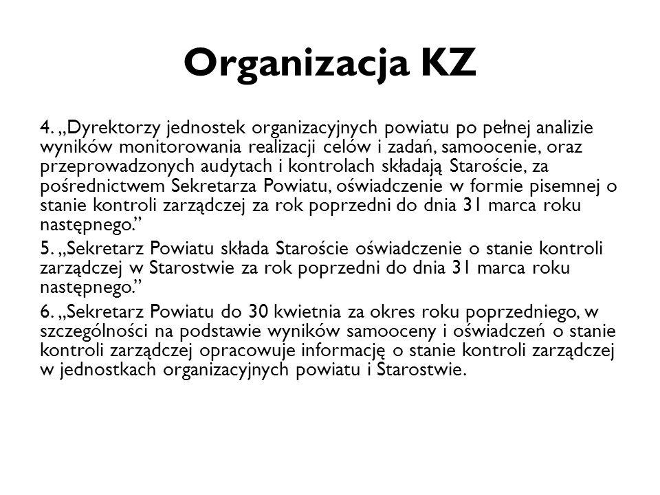 Organizacja KZ