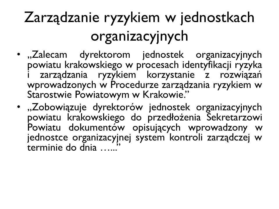Zarządzanie ryzykiem w jednostkach organizacyjnych