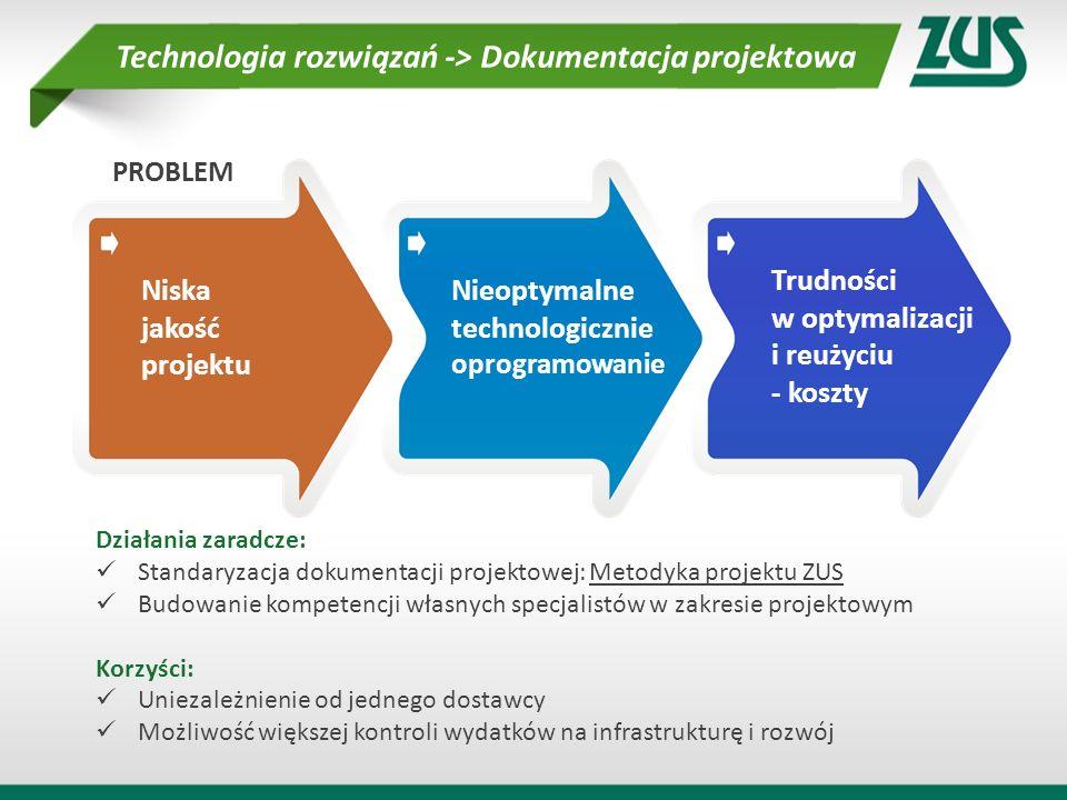 Technologia rozwiązań -> Dokumentacja projektowa