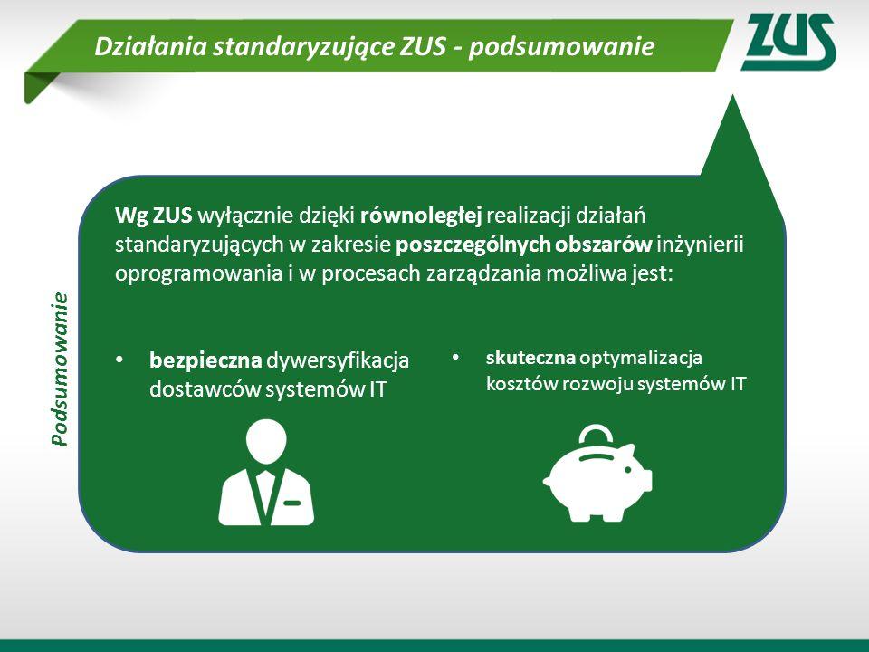 Działania standaryzujące ZUS - podsumowanie Podsumowanie