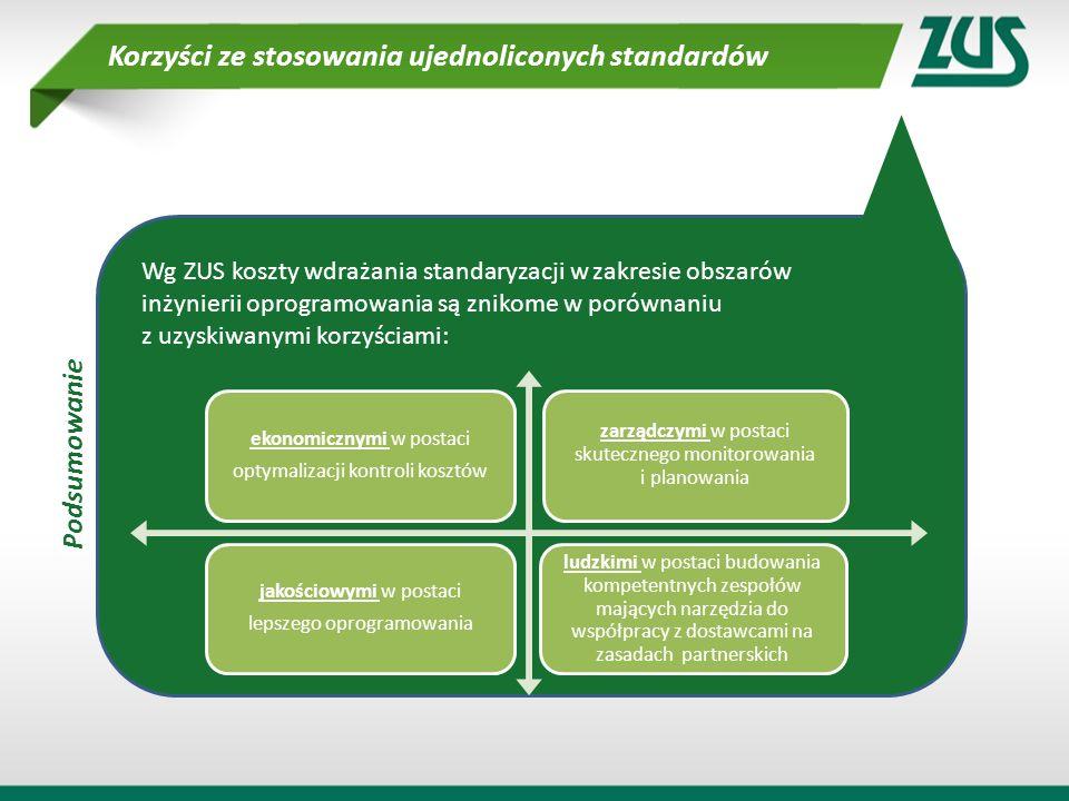 Korzyści ze stosowania ujednoliconych standardów Podsumowanie