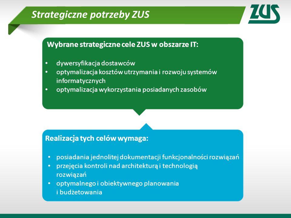 Strategiczne potrzeby ZUS