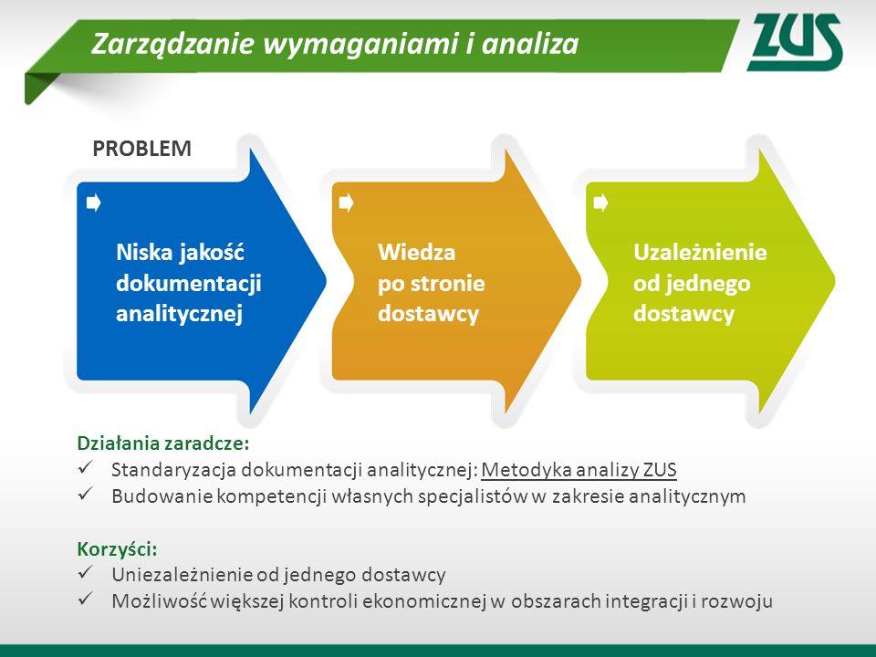 Zarządzanie wymaganiami i analiza