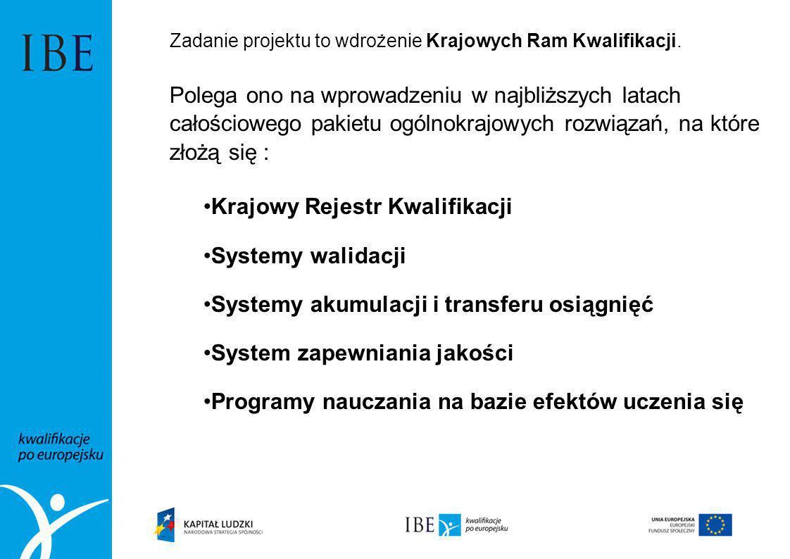 Krajowy Rejestr Kwalifikacji Systemy walidacji