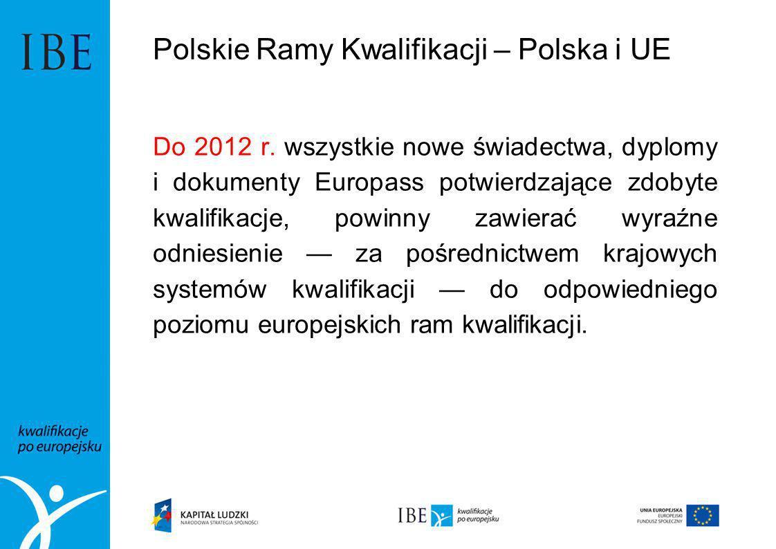 Polskie Ramy Kwalifikacji – Polska i UE