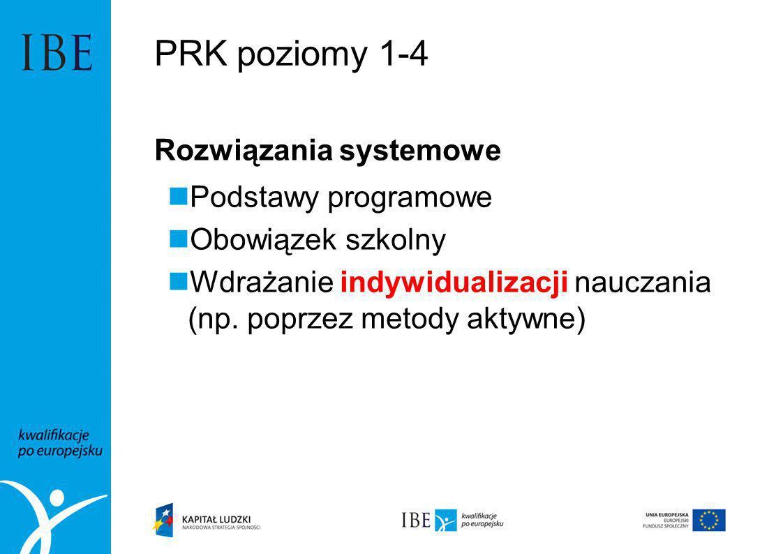 PRK poziomy 1-4 Rozwiązania systemowe Podstawy programowe