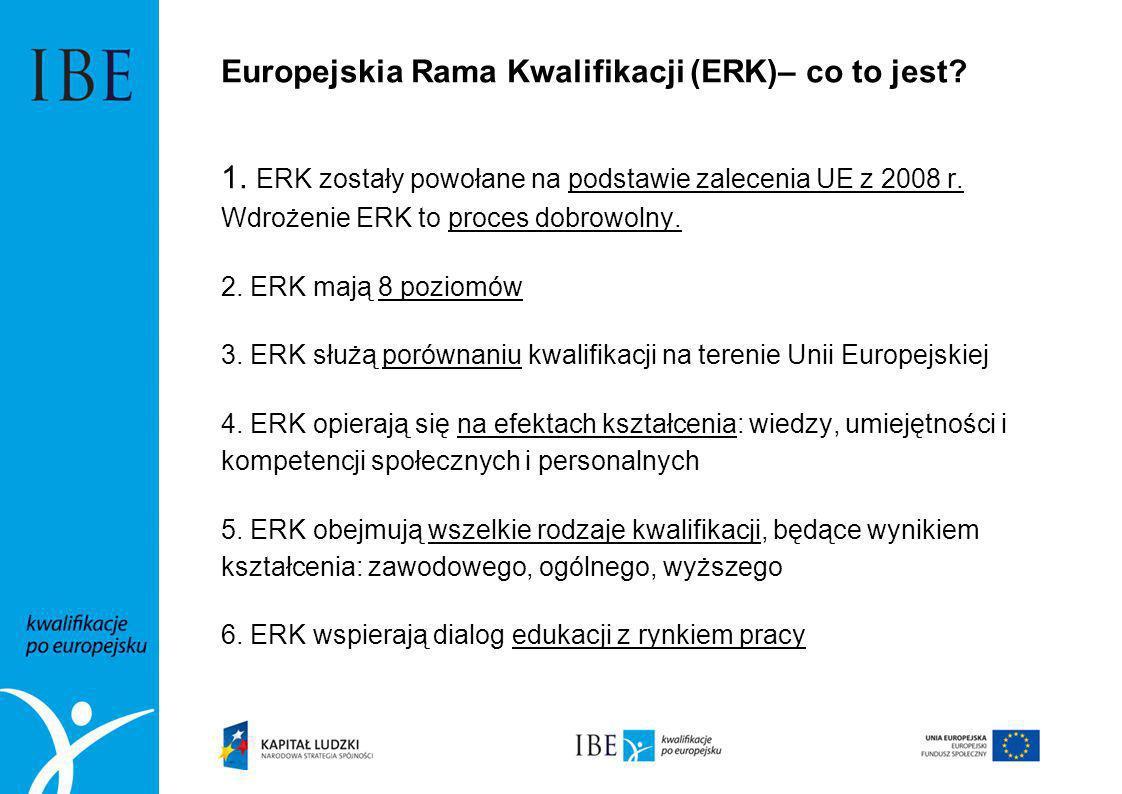 Europejskia Rama Kwalifikacji (ERK)– co to jest